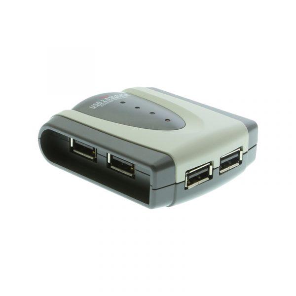 USB Over IP device server