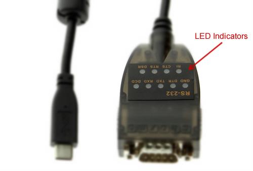 LED indicators on USB FTDI Serial Adapter